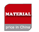 Doing business in China - free raw material prices