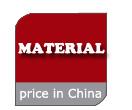 Prijzen grondstoffen in China